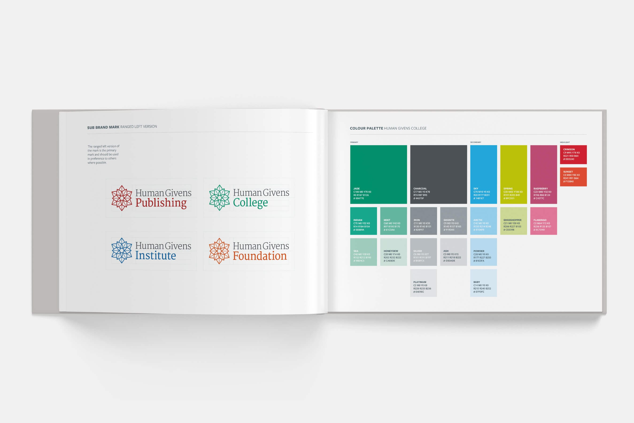 Human Givens brand guidelines