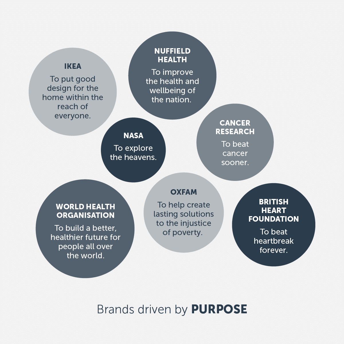 Brands driven by purpose