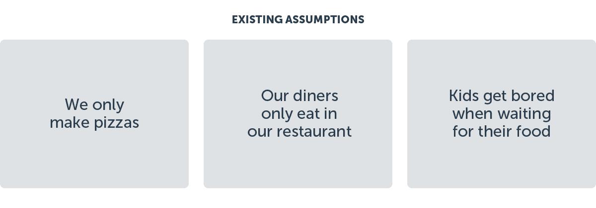 Existing assumptions